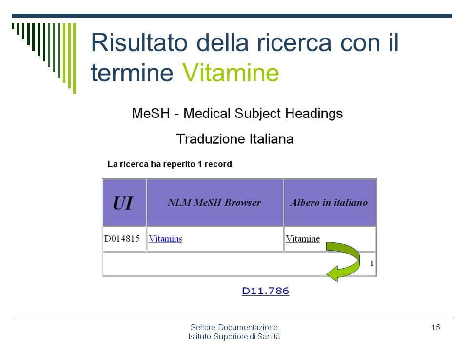Risultato della ricerca con il termine Vitamine
