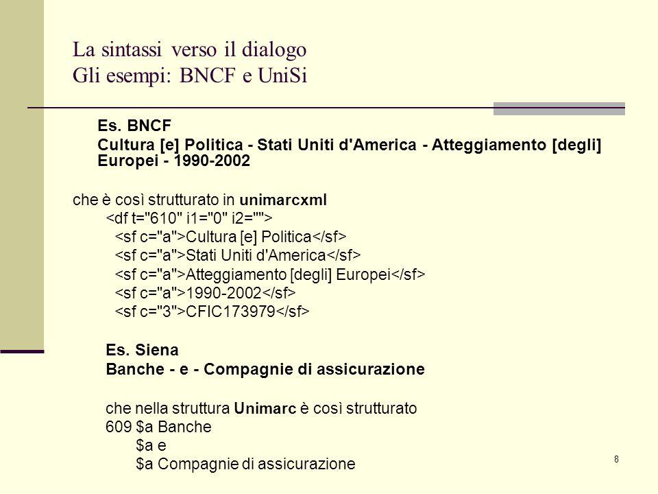 La sintassi verso il dialogo Gli esempi: BNCF e UniSi