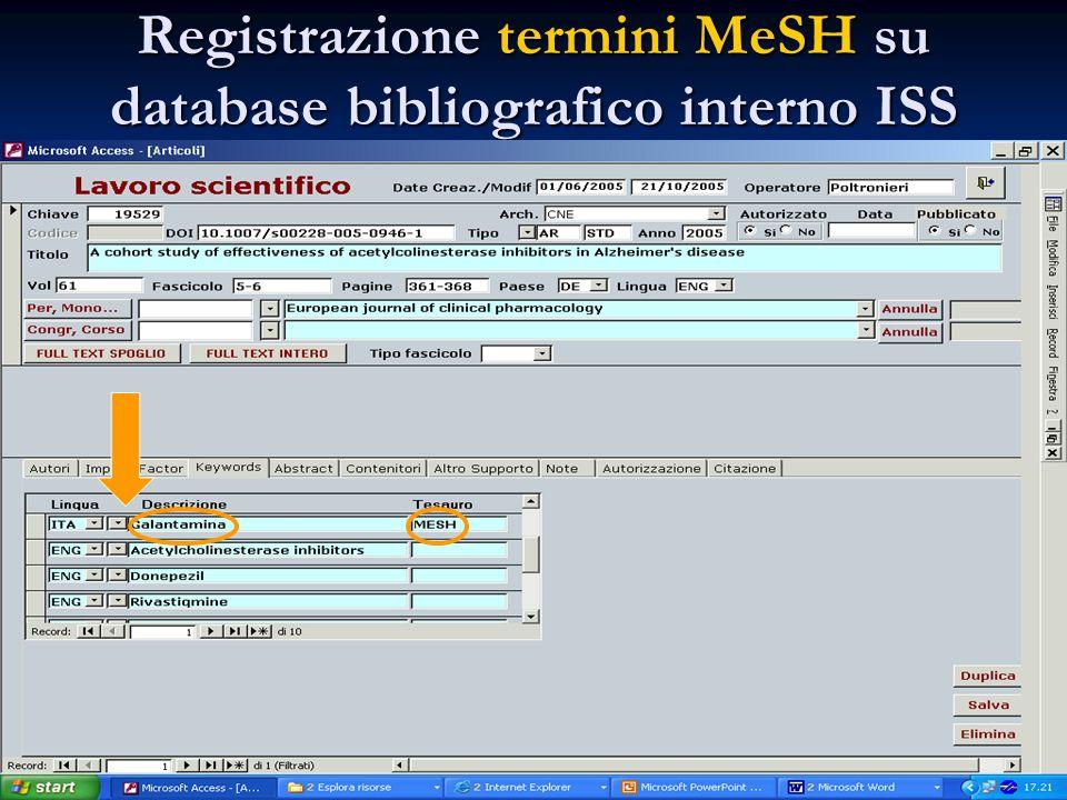 Registrazione termini MeSH su database bibliografico interno ISS
