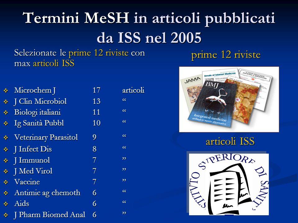 Termini MeSH in articoli pubblicati da ISS nel 2005