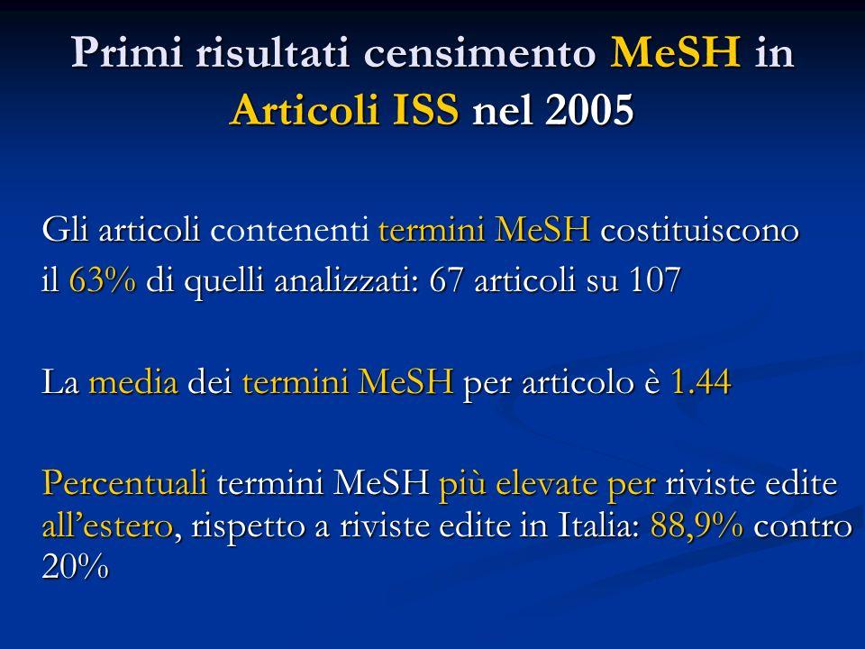 Primi risultati censimento MeSH in Articoli ISS nel 2005