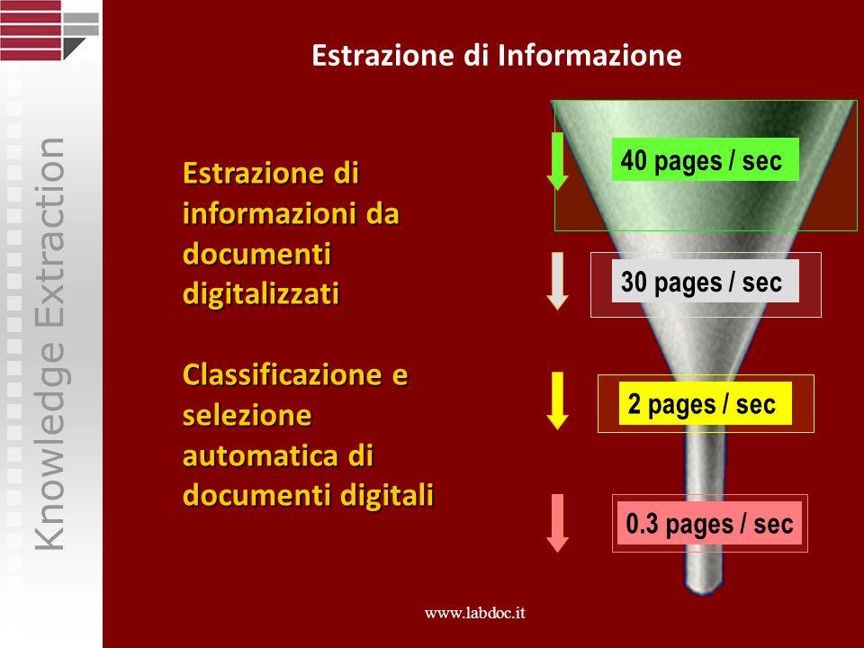 Estrazione di Informazione