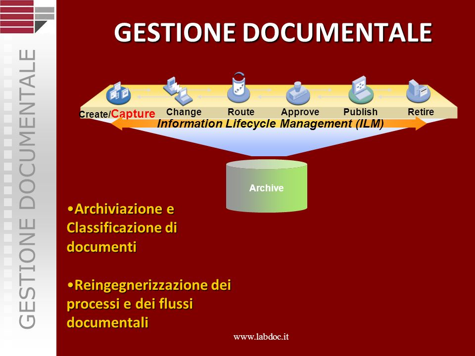 Information Lifecycle Management (ILM)