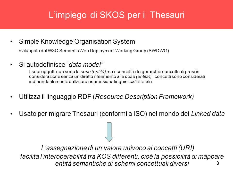 L'impiego di SKOS per i Thesauri