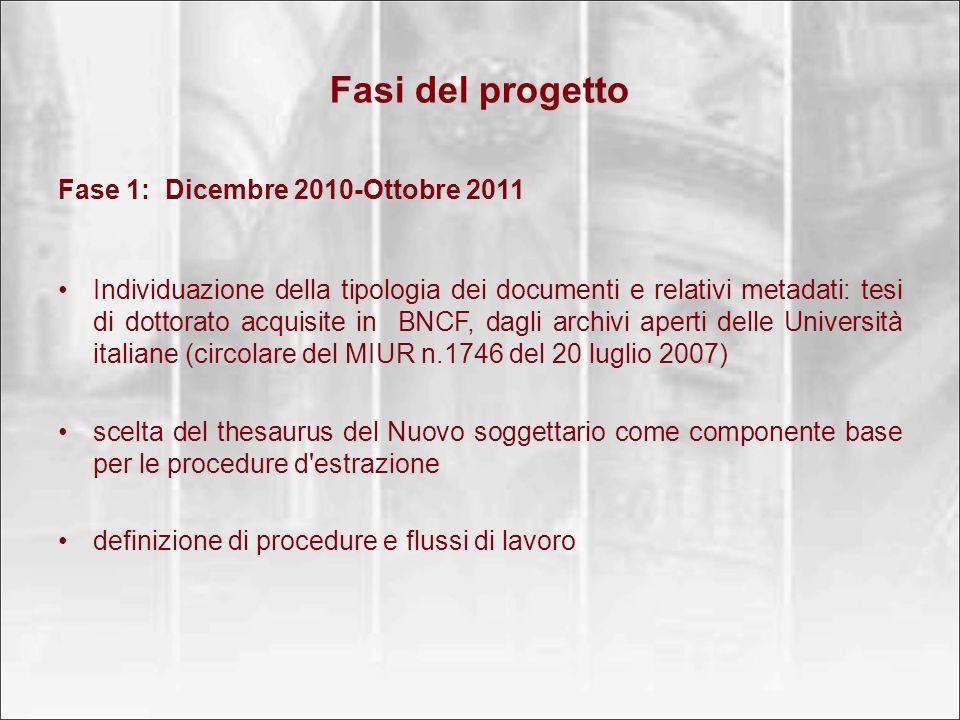 Fasi del progetto Fase 1: Dicembre 2010-Ottobre 2011