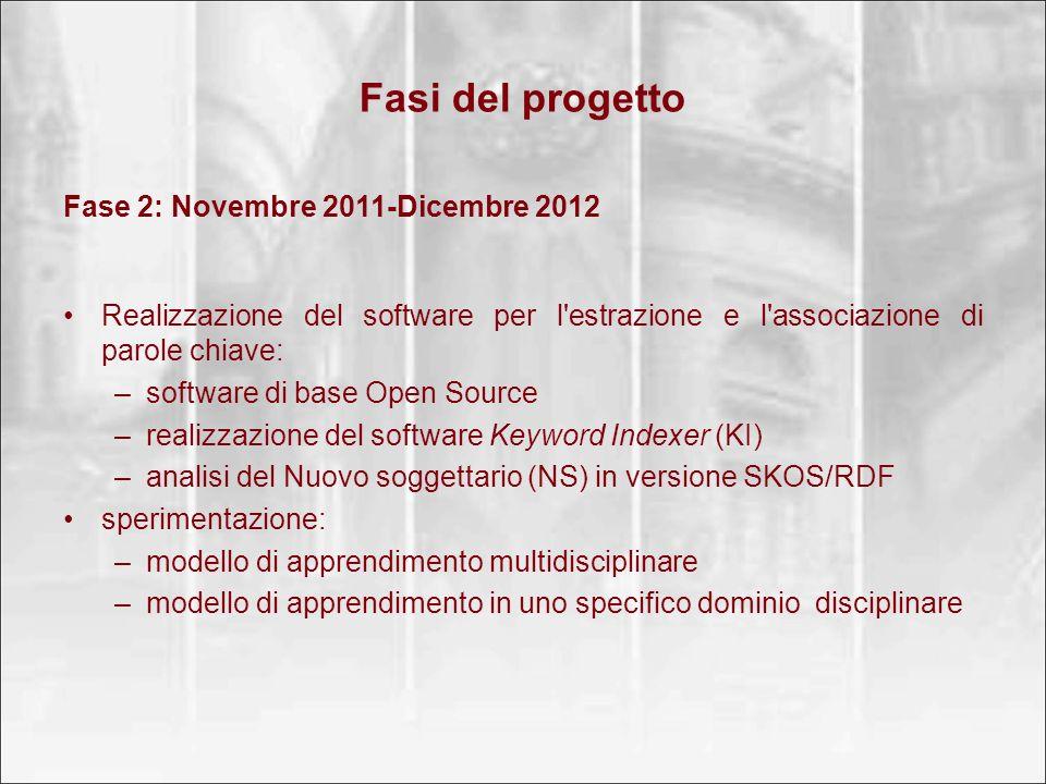 Fasi del progetto Fase 2: Novembre 2011-Dicembre 2012