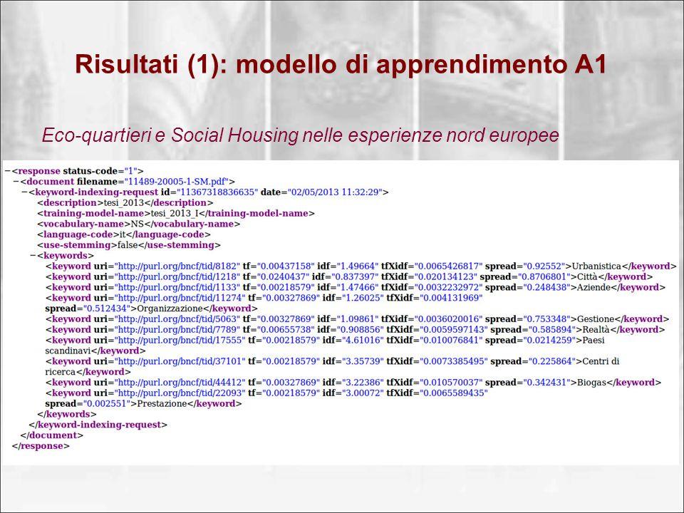 Risultati (1): modello di apprendimento A1
