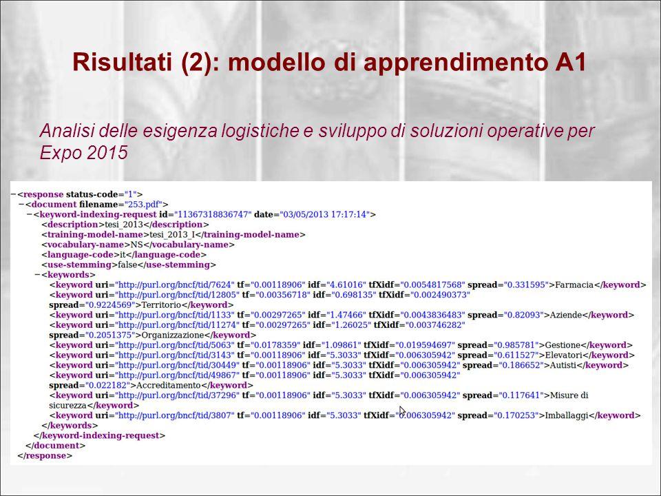 Risultati (2): modello di apprendimento A1