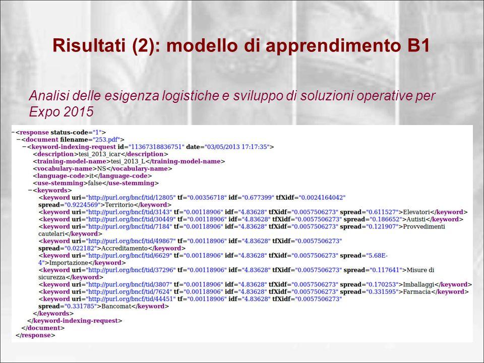 Risultati (2): modello di apprendimento B1