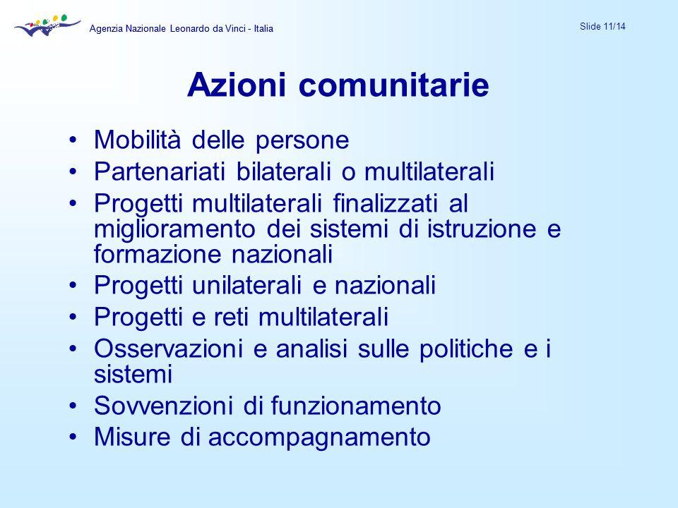 Azioni comunitarie Mobilità delle persone
