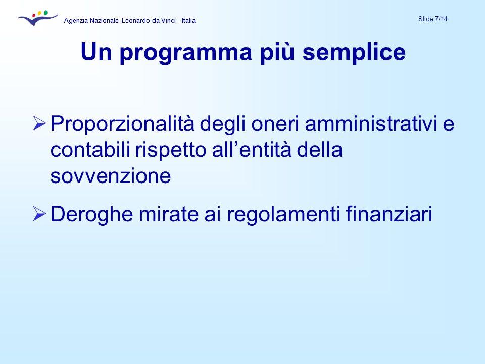 Un programma più semplice