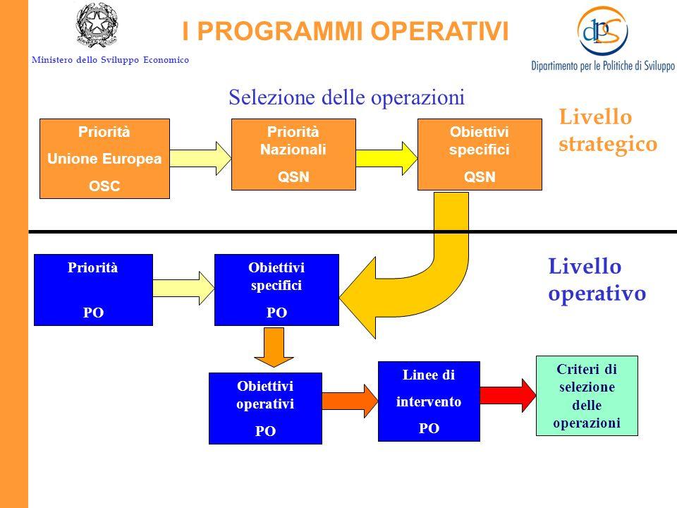 Criteri di selezione delle operazioni