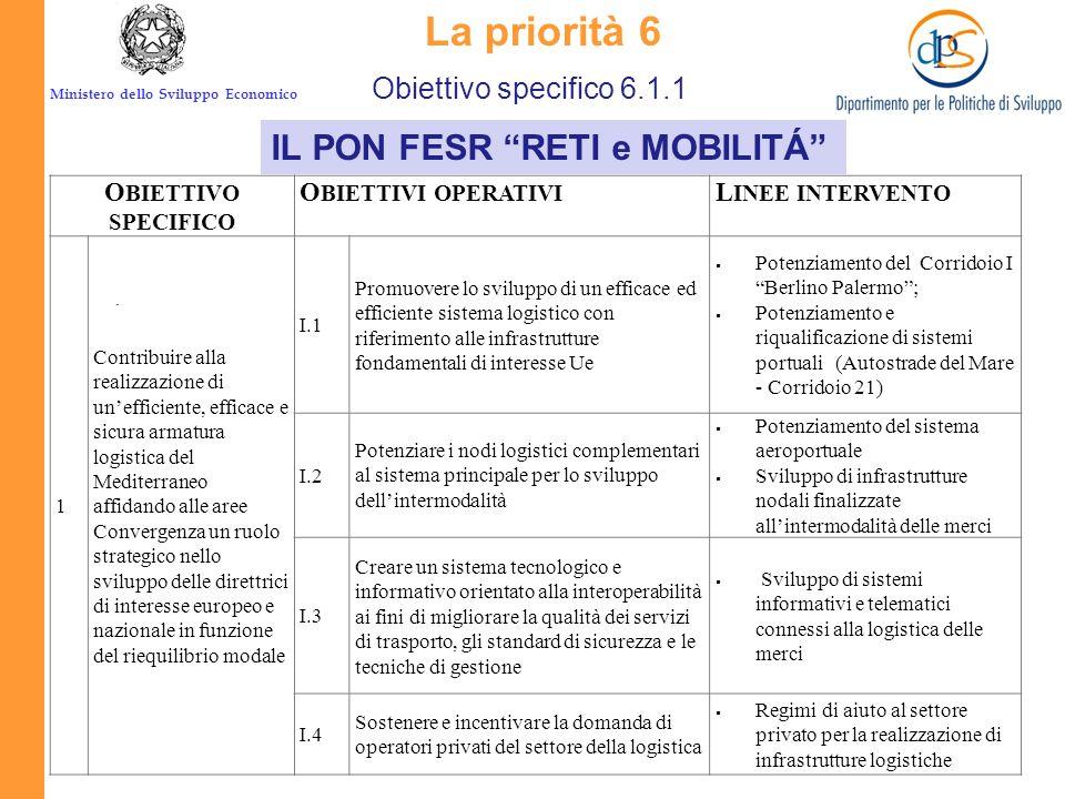 La priorità 6 IL PON FESR RETI e MOBILITÁ Obiettivo specifico 6.1.1