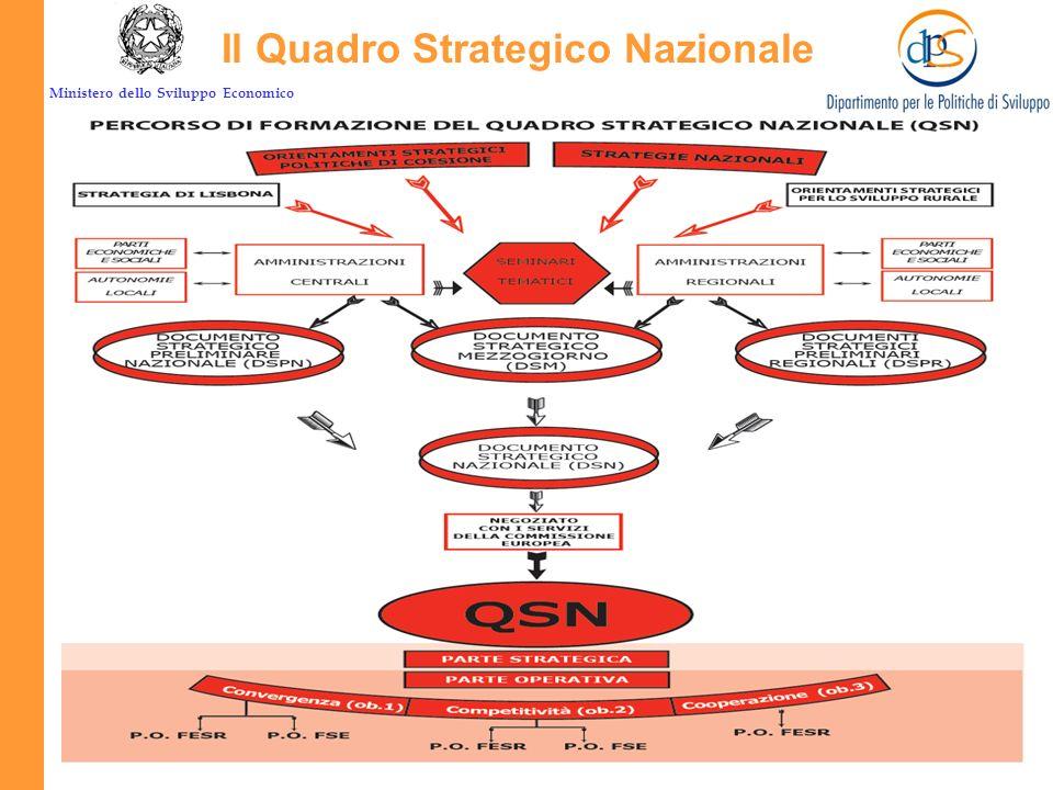 Il Quadro Strategico Nazionale Il Quadro Strategico Nazionale