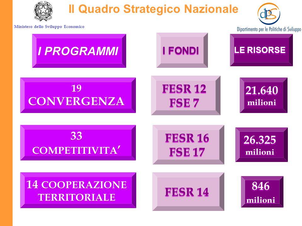 Il Quadro Strategico Nazionale 14 COOPERAZIONE TERRITORIALE