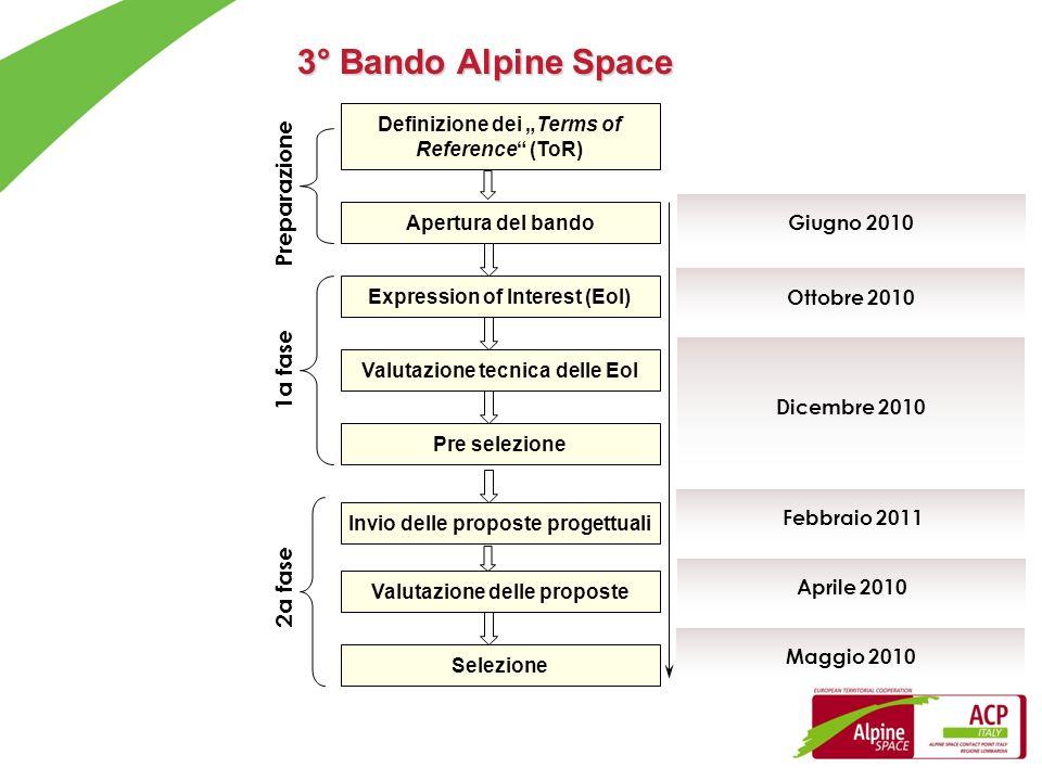 3° Bando Alpine Space Preparazione 1a fase 2a fase