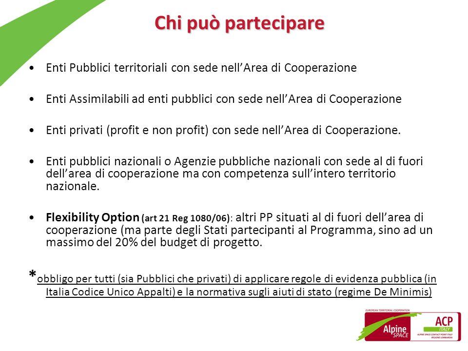Chi può partecipare Enti Pubblici territoriali con sede nell'Area di Cooperazione.