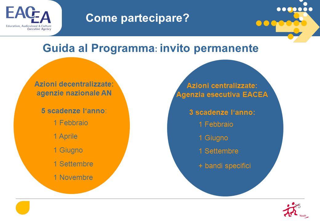 Guida al Programma: invito permanente