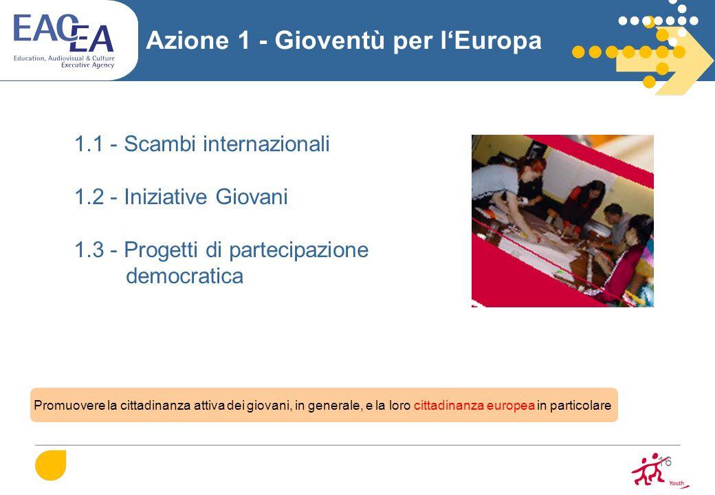 Azione 1 - Gioventù per l'Europa