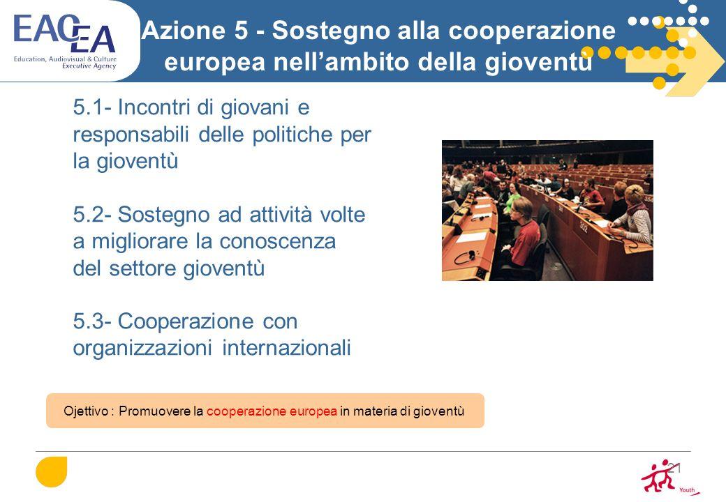 Ojettivo : Promuovere la cooperazione europea in materia di gioventù