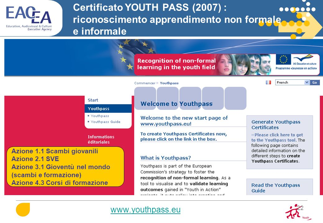 Certificato YOUTH PASS (2007) : riconoscimento apprendimento non formale e informale