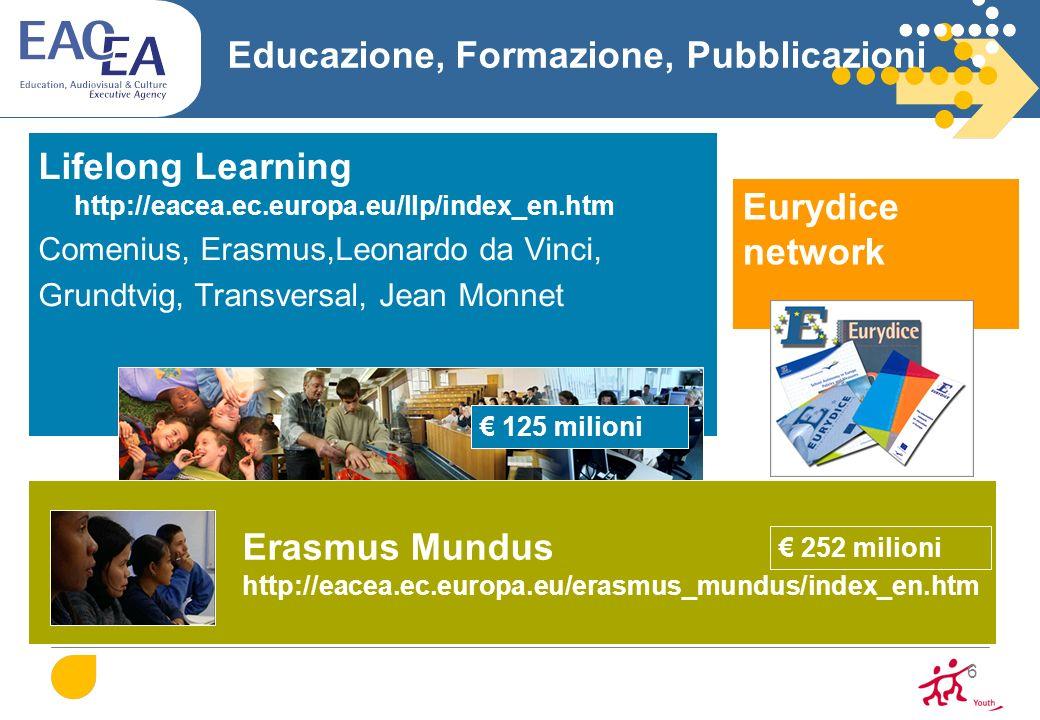 Educazione, Formazione, Pubblicazioni