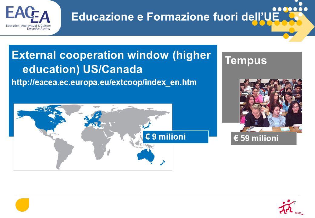 Educazione e Formazione fuori dell'UE
