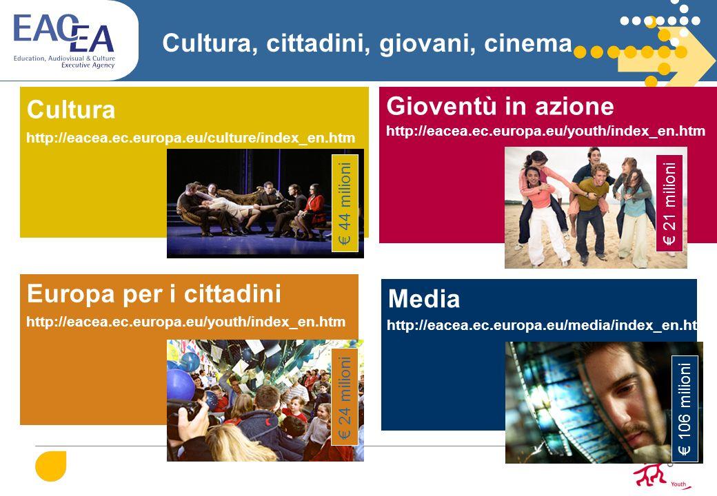 Cultura, cittadini, giovani, cinema