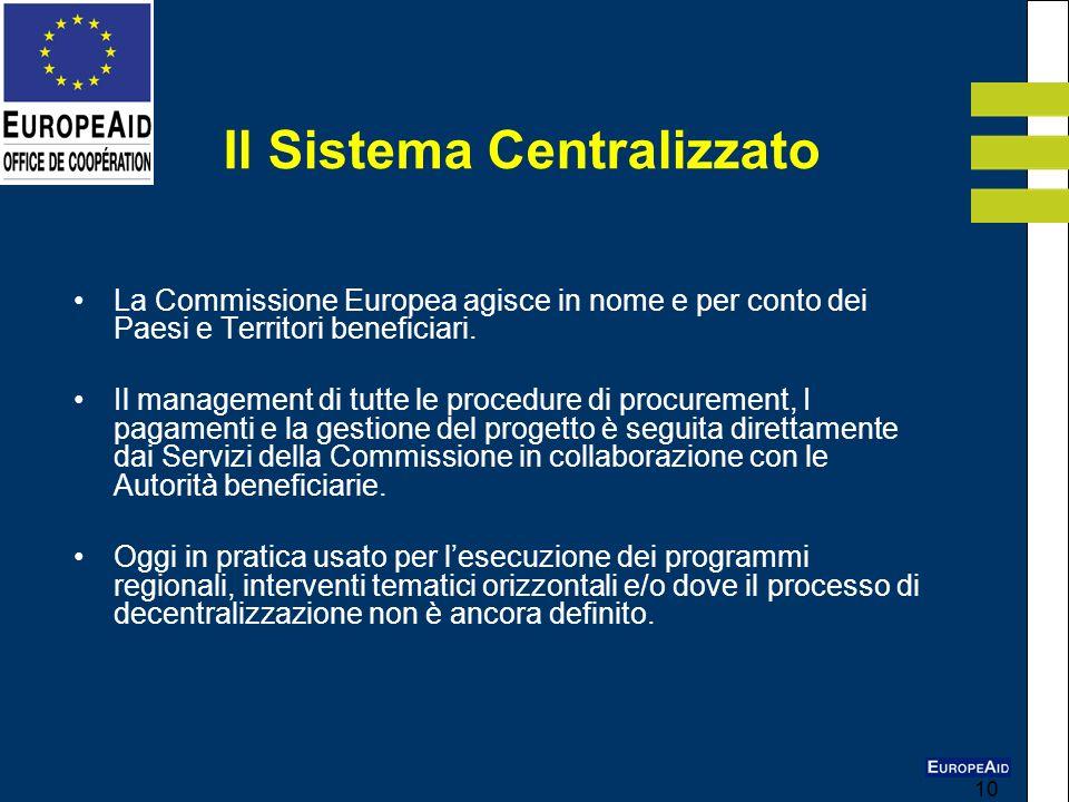 Il Sistema Centralizzato