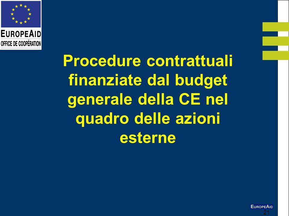 Procedure contrattuali finanziate dal budget generale della CE nel quadro delle azioni esterne