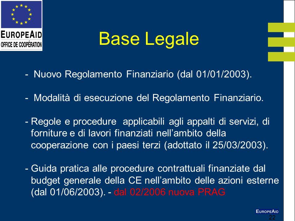 Base Legale Nuovo Regolamento Finanziario (dal 01/01/2003).