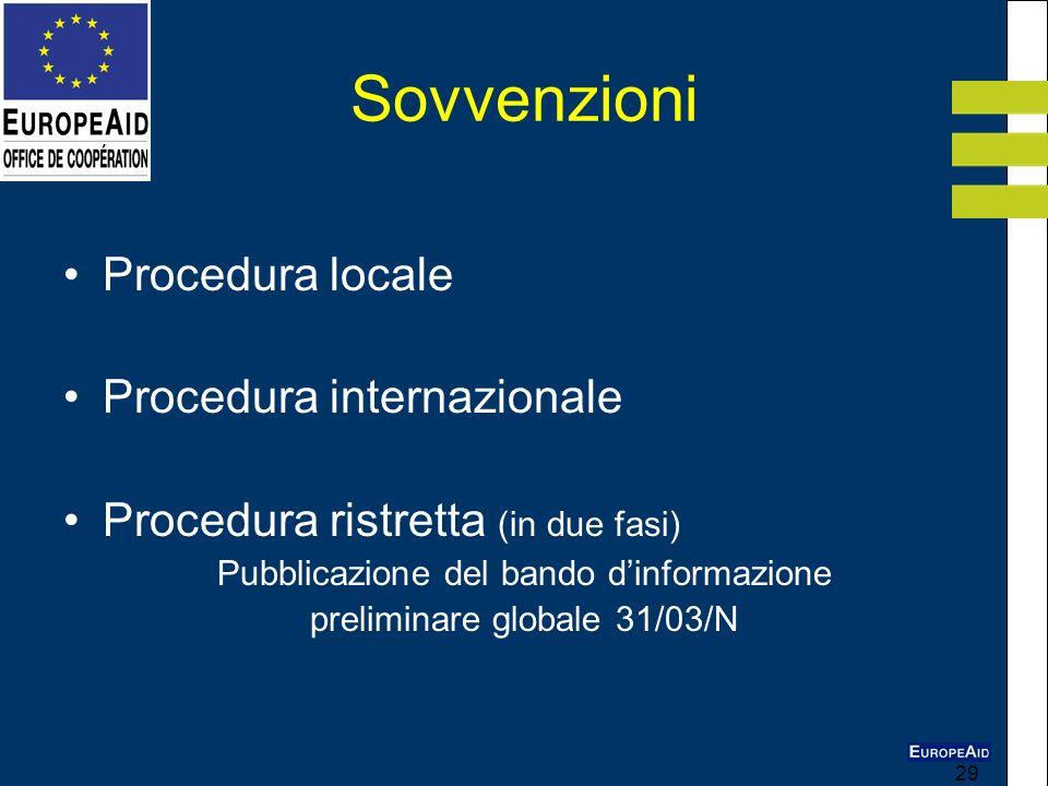 Sovvenzioni Procedura locale Procedura internazionale