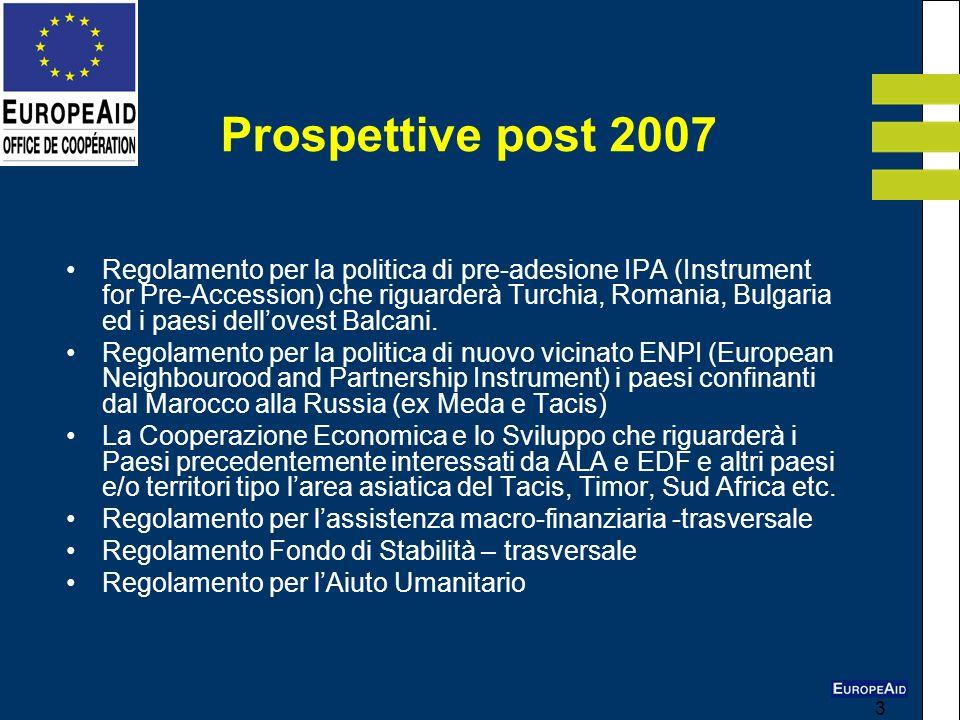 Prospettive post 2007