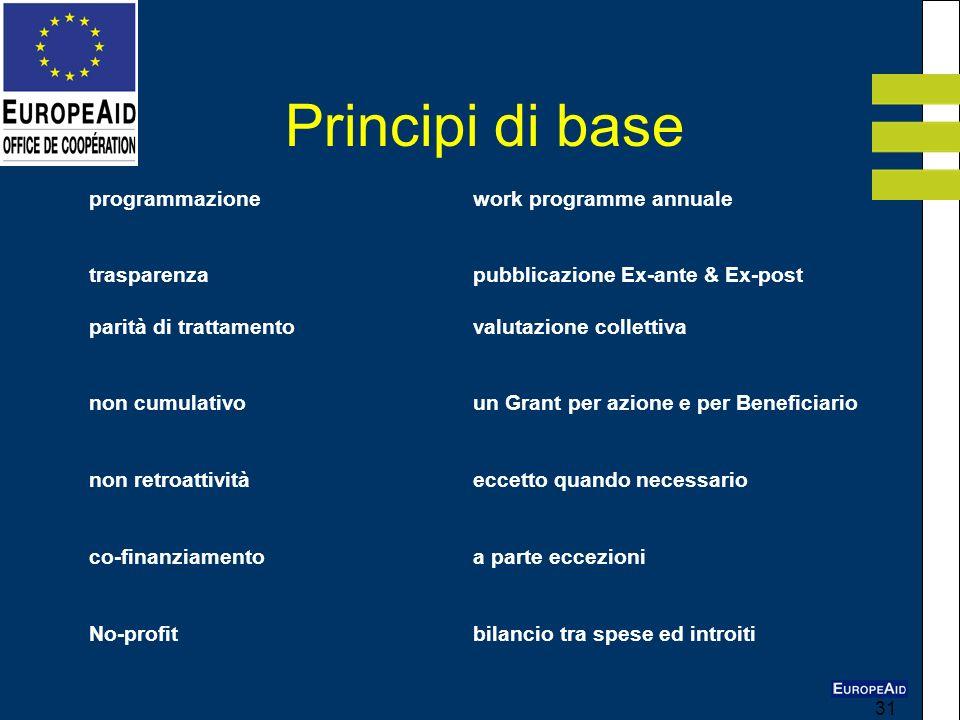 Principi di base programmazione work programme annuale