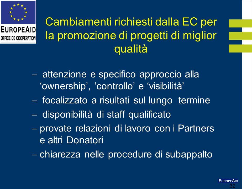 Cambiamenti richiesti dalla EC per la promozione di progetti di miglior qualità