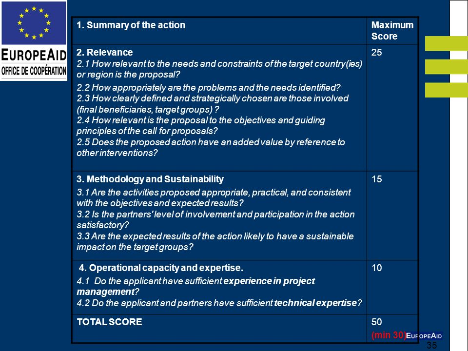 1. Summary of the actionMaximum Score.