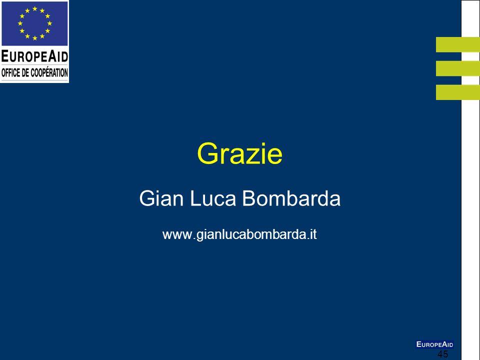 Grazie Gian Luca Bombarda www.gianlucabombarda.it