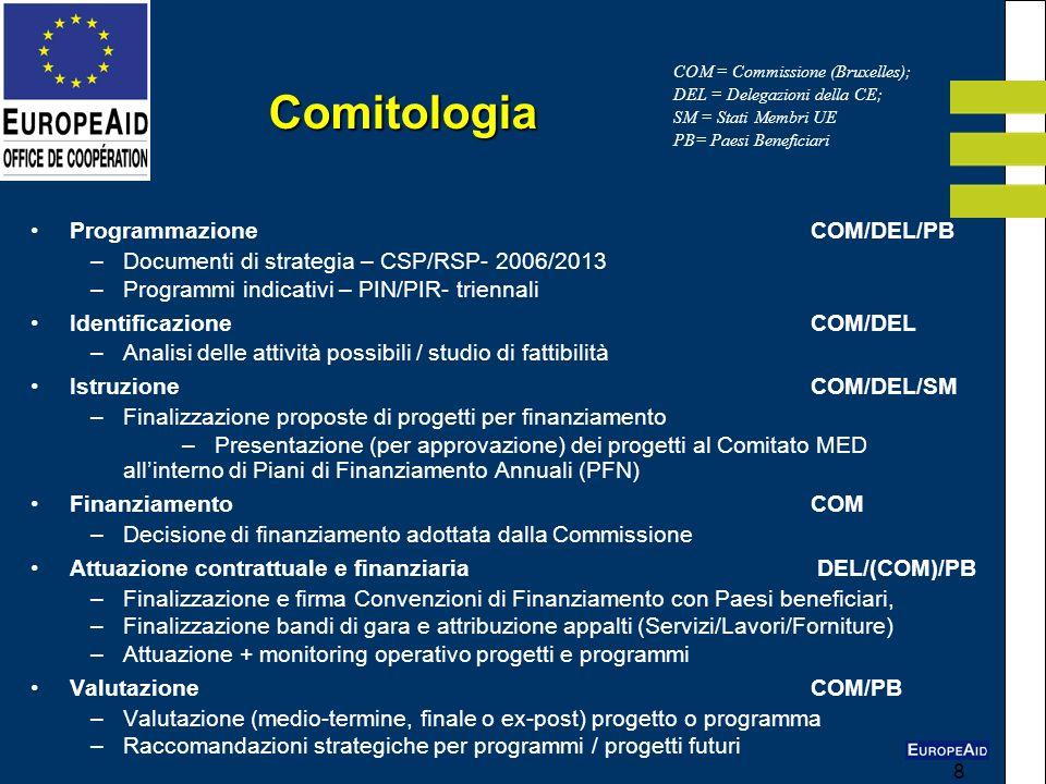 Comitologia Programmazione COM/DEL/PB
