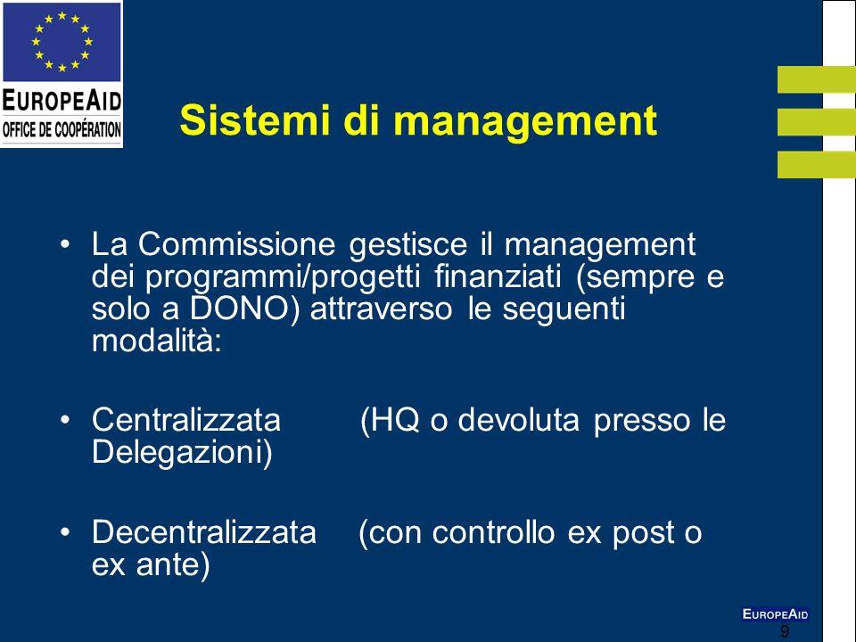 Sistemi di management La Commissione gestisce il management dei programmi/progetti finanziati (sempre e solo a DONO) attraverso le seguenti modalità: