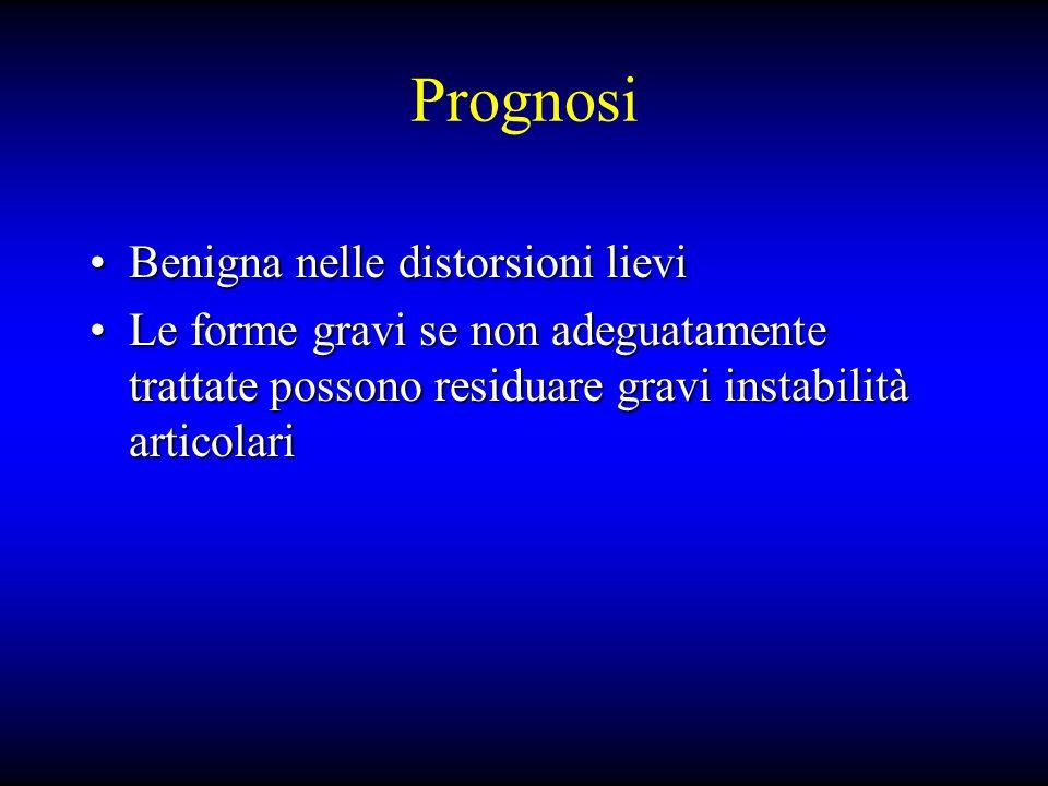 Prognosi Benigna nelle distorsioni lievi