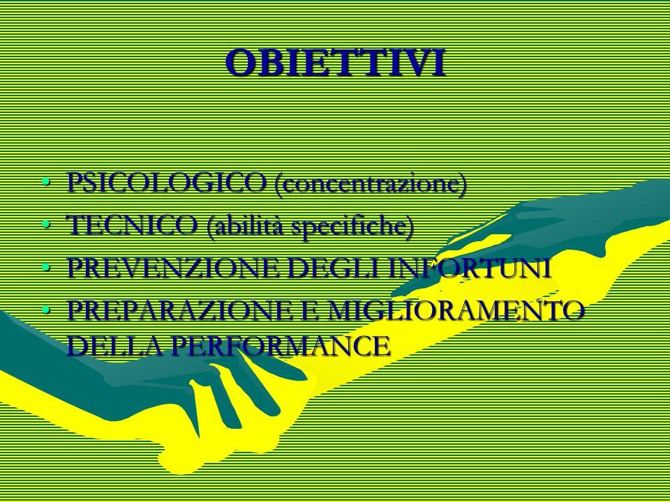 OBIETTIVI PSICOLOGICO (concentrazione) TECNICO (abilità specifiche)