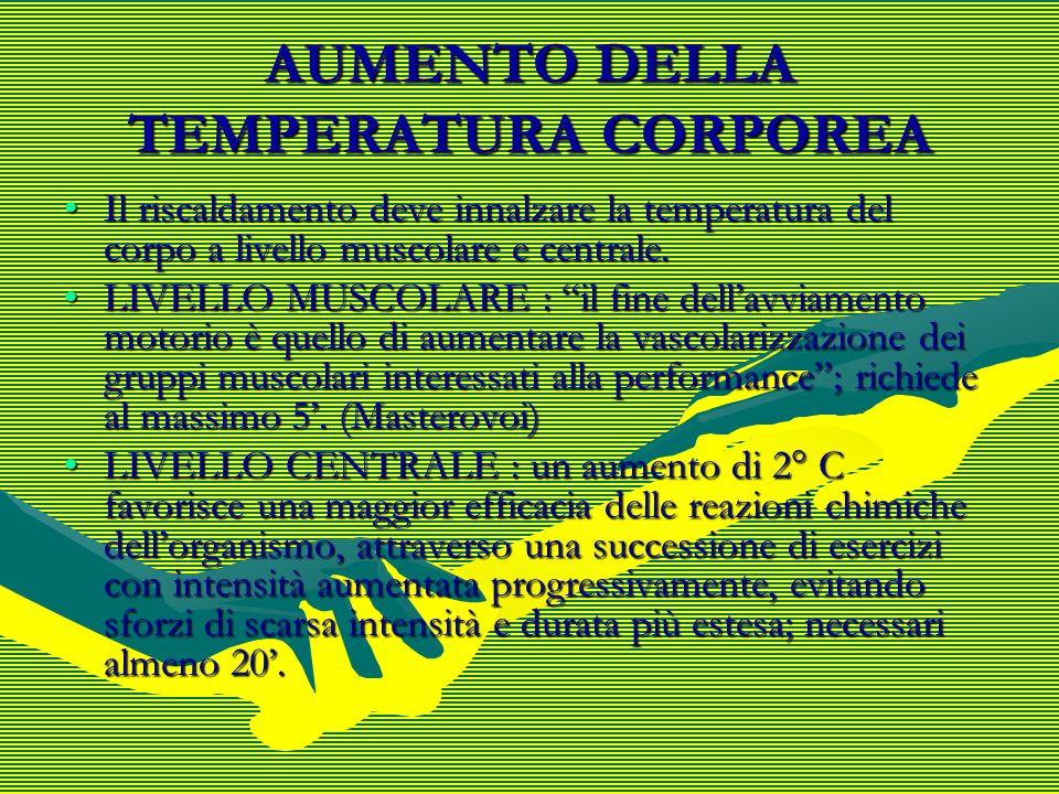 AUMENTO DELLA TEMPERATURA CORPOREA