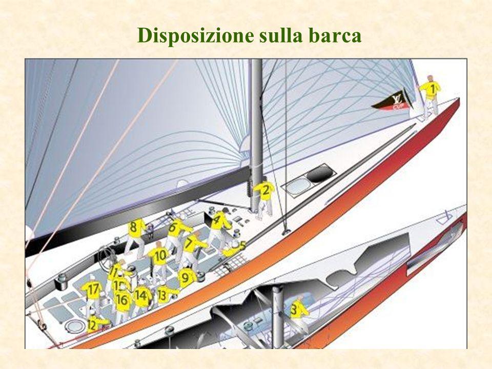 Disposizione sulla barca