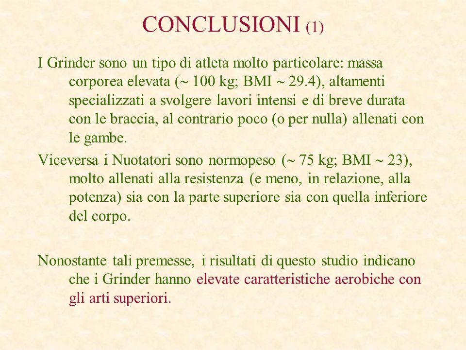CONCLUSIONI (1)