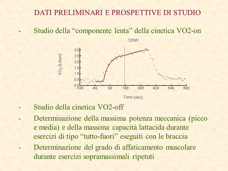 DATI PRELIMINARI E PROSPETTIVE DI STUDIO