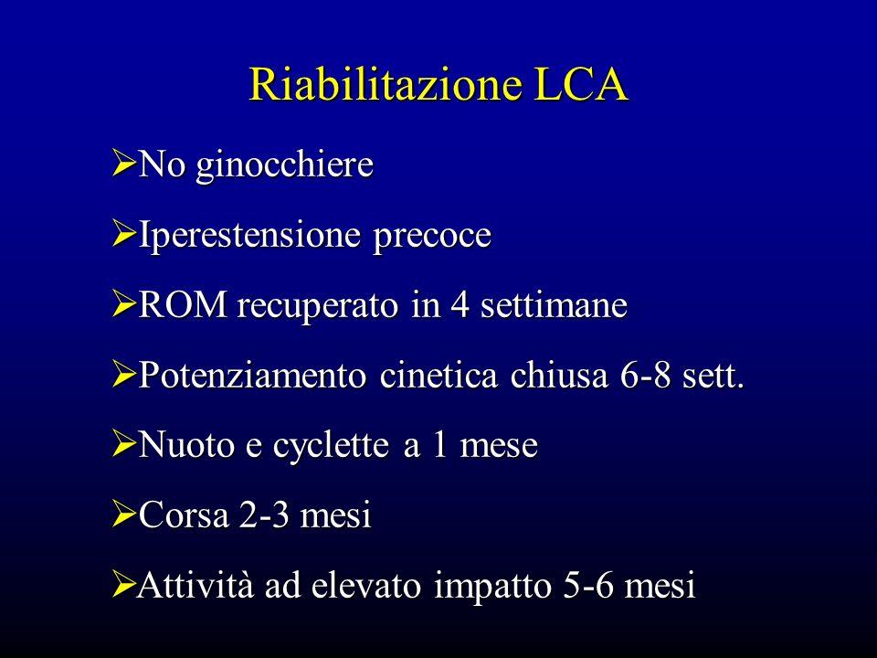 Riabilitazione LCA No ginocchiere Iperestensione precoce