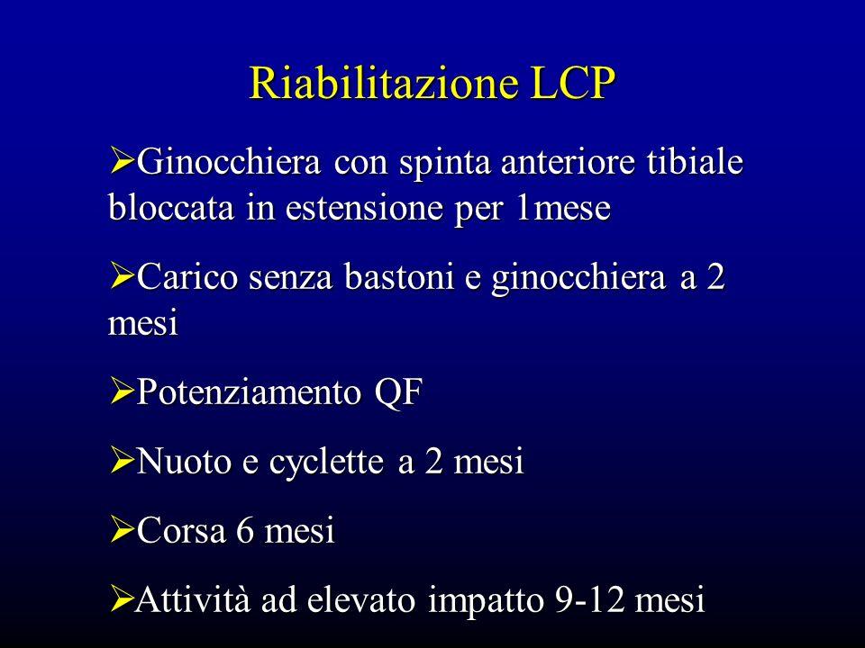 Riabilitazione LCP Ginocchiera con spinta anteriore tibiale bloccata in estensione per 1mese. Carico senza bastoni e ginocchiera a 2 mesi.