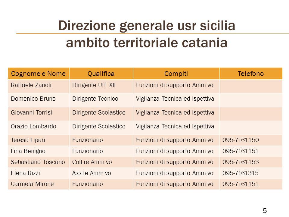 Direzione generale usr sicilia ambito territoriale catania