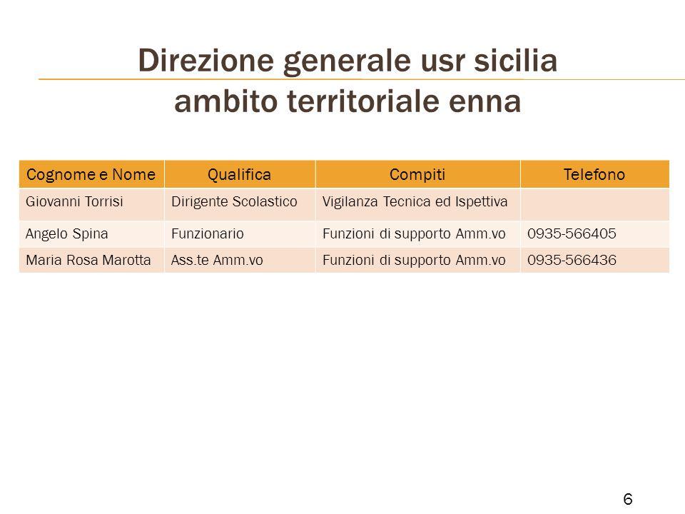 Direzione generale usr sicilia ambito territoriale enna