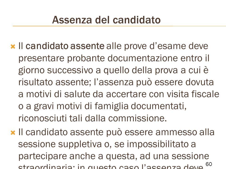 Assenza del candidato